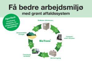 Skab bedre arbejdsmiljø med BioTrans